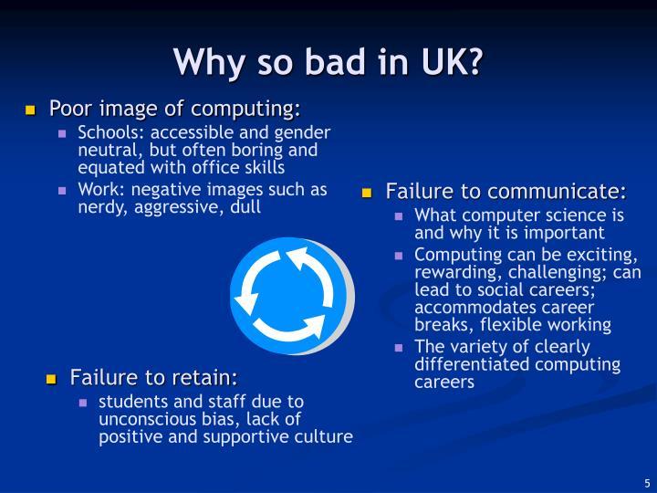 Poor image of computing: