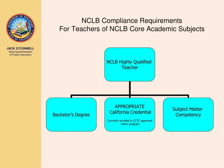 NCLB Compliance Requirements