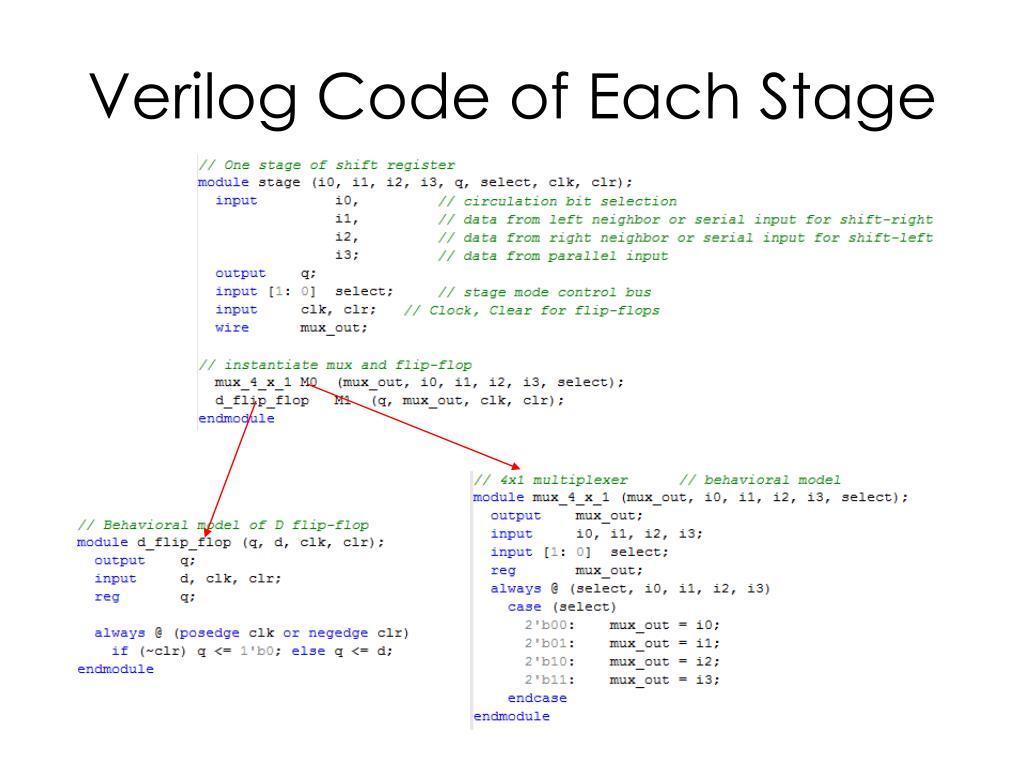 Lifo Verilog Code