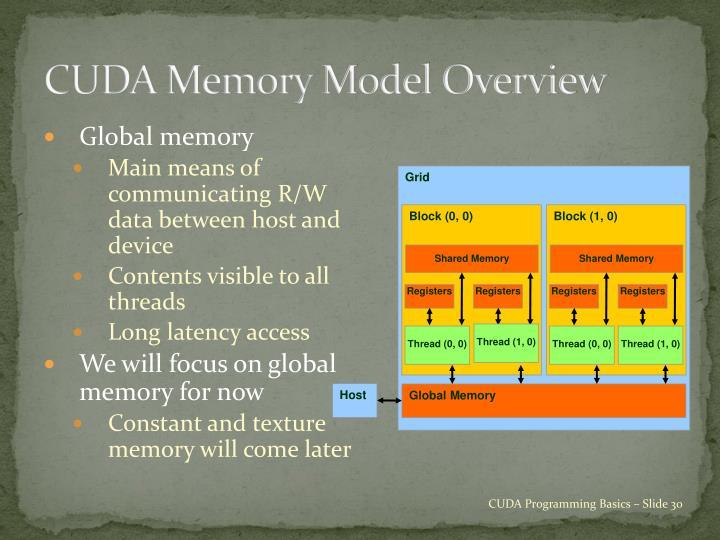CUDA Memory Model Overview