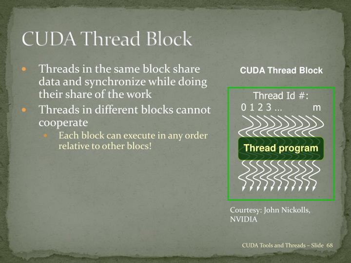 CUDA Thread Block