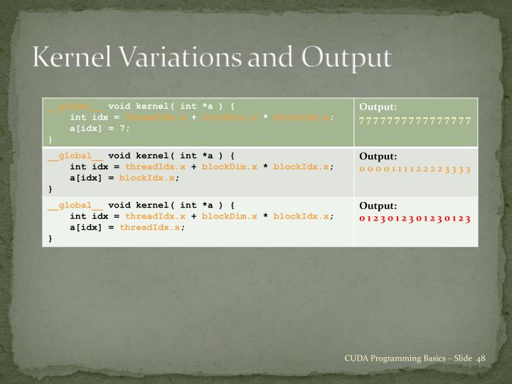 Kernel Variations and Output