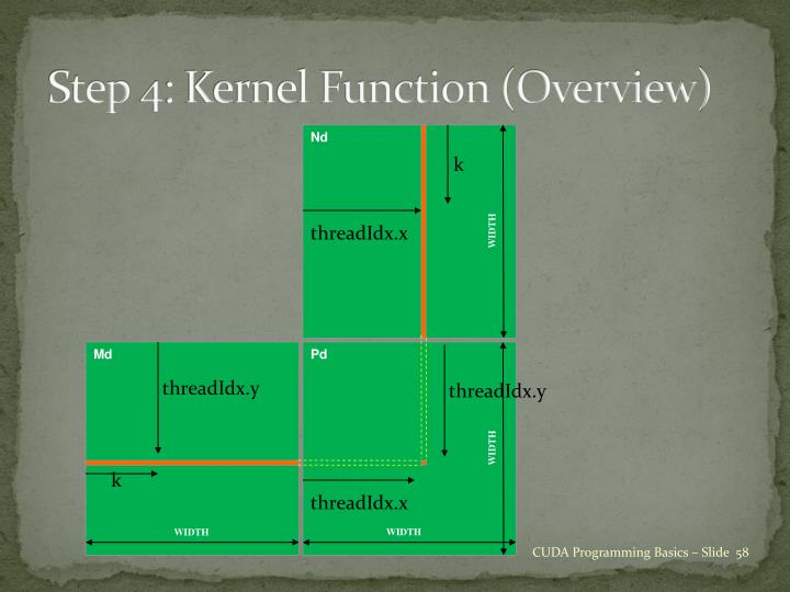 Step 4: Kernel Function (Overview)