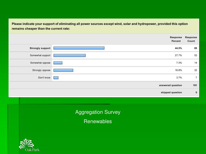 Aggregation Survey