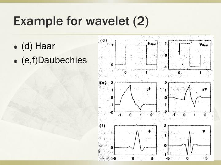 Example for wavelet (2)