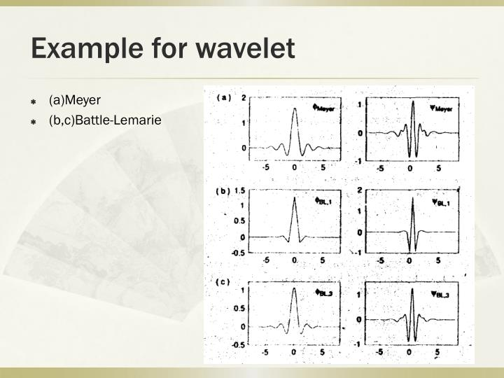 Example for wavelet