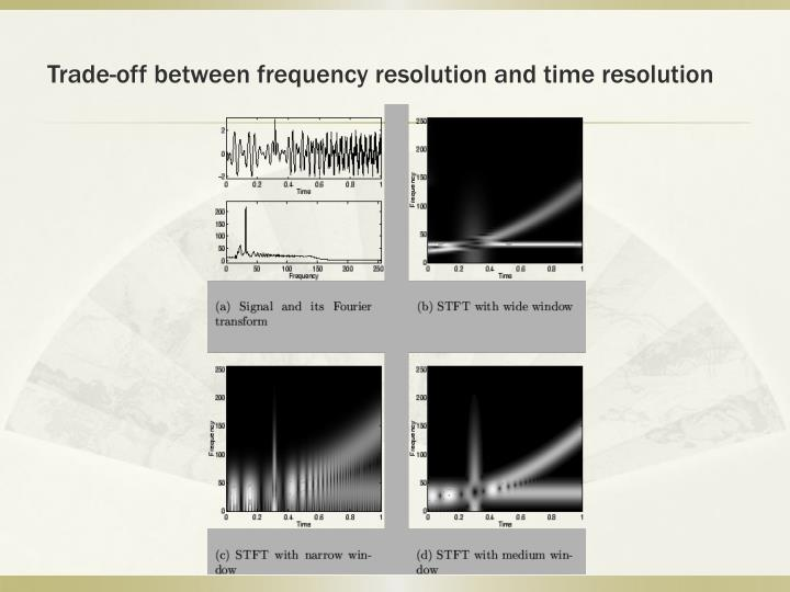 Trade-off between frequency resolution and time resolution
