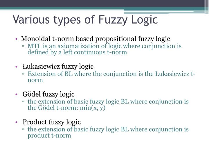 Various types of Fuzzy Logic
