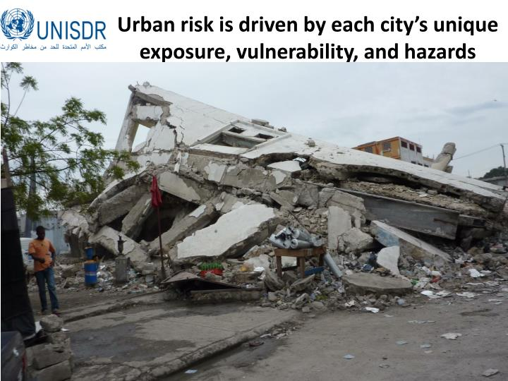 Urban risk is driven by each city s unique exposure vulnerability and hazards