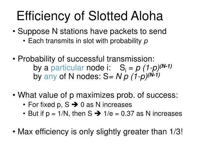 Efficiency of Slotted Aloha