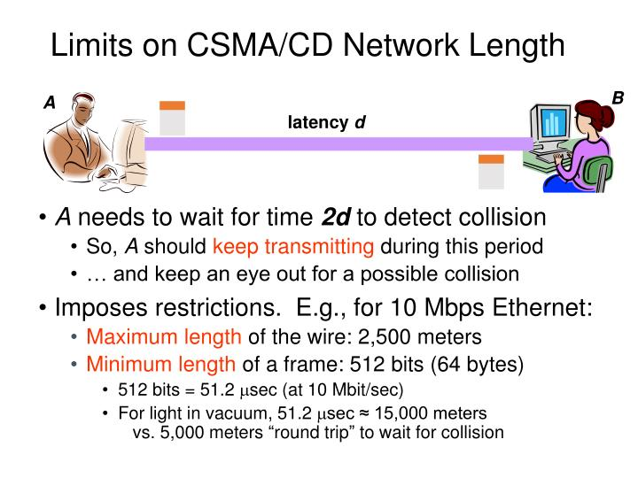 Limits on CSMA/CD Network Length