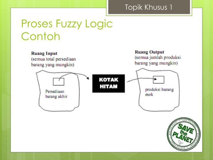 haack on fuzzy logic Haack on fuzzy logic abstract: much of the progress in modern logic beyond aristotle is due to the invention of a precise and powerful formalism, and this is why haack is reluctant to weaken it.
