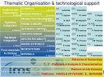 thematic organisation technological support