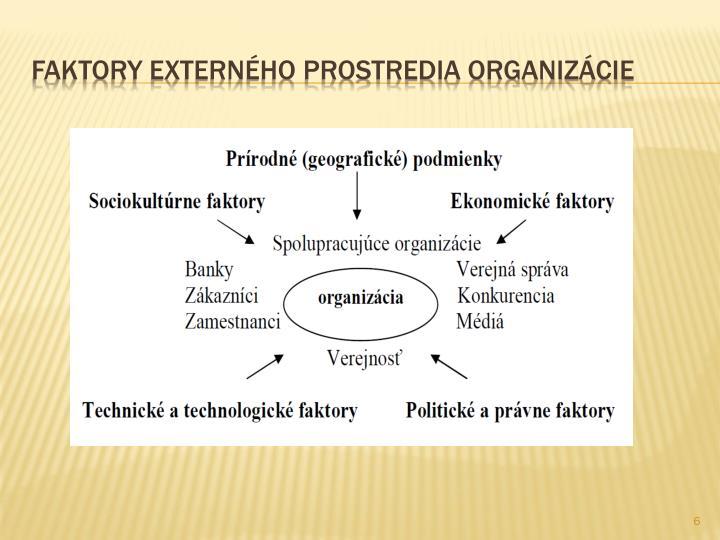 Faktory externého prostredia organizácie