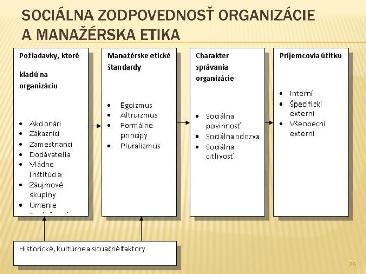 Sociálna zodpovednosť organizácie amanažérska etika