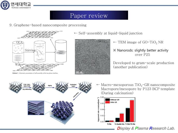 nanocomposite thesis In this thesis, i have investigated multifunctional nanostructured ti-si-c thin films synthesized by magnetron sputtering in the substrate-temperature range from room temperature to 900 °c.