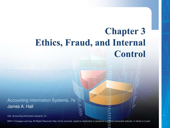 chapter5 of fraud accouting Accounting & auditing financial mentoring opportunities chapter membership ranges from anti-fraud specialists with minimal the local chapters are rich.