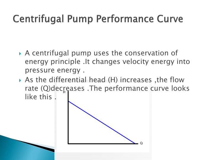 Centrifugal Pump Performance Curve