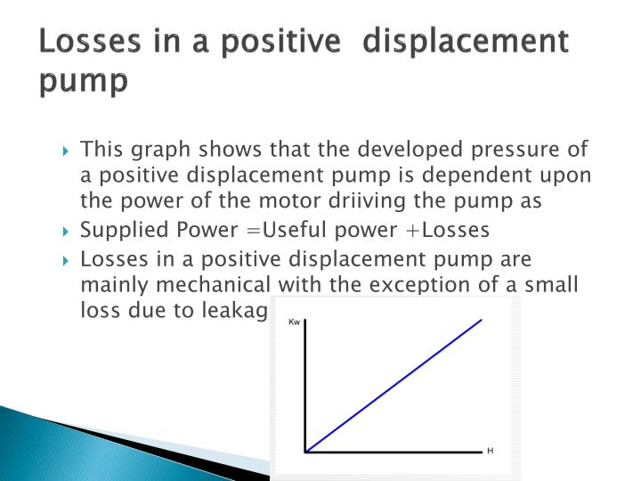 Losses in a positive  displacement pump