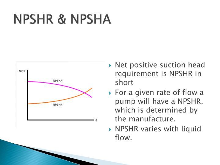 NPSHR & NPSHA
