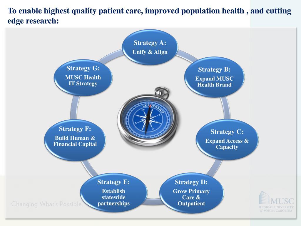 PPT - MUSC Health Strategic Plan Mission 2015 PowerPoint