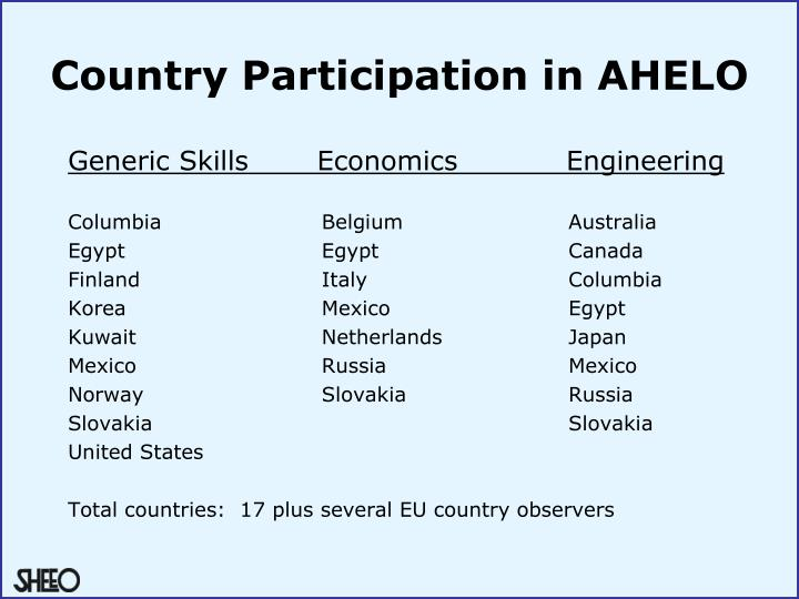 Country Participation in AHELO
