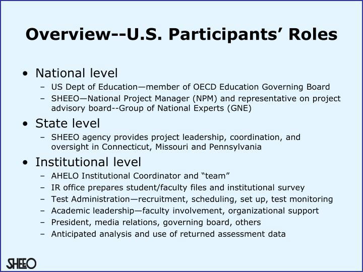 Overview--U.S. Participants' Roles