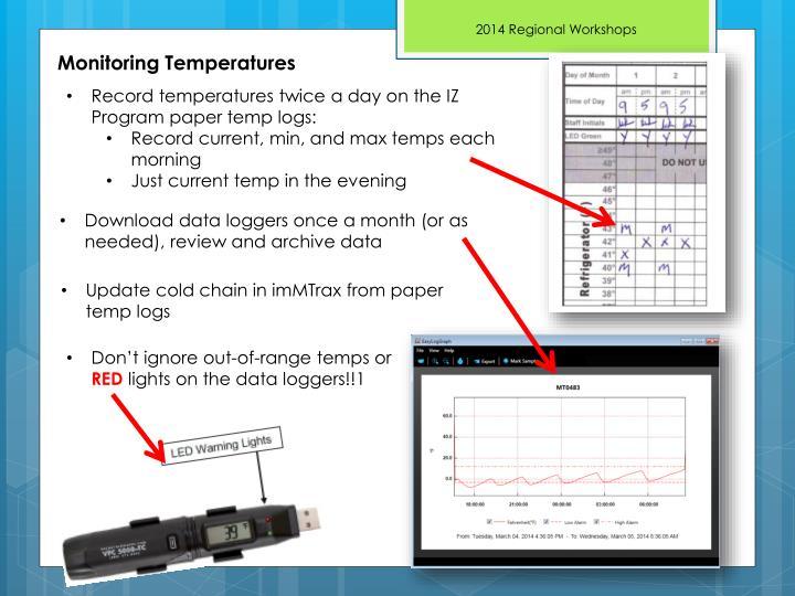 Monitoring Temperatures