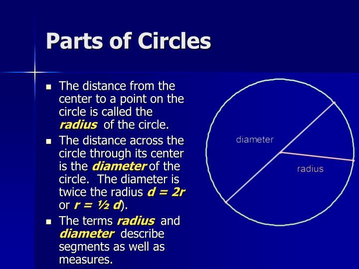 Parts of Circles
