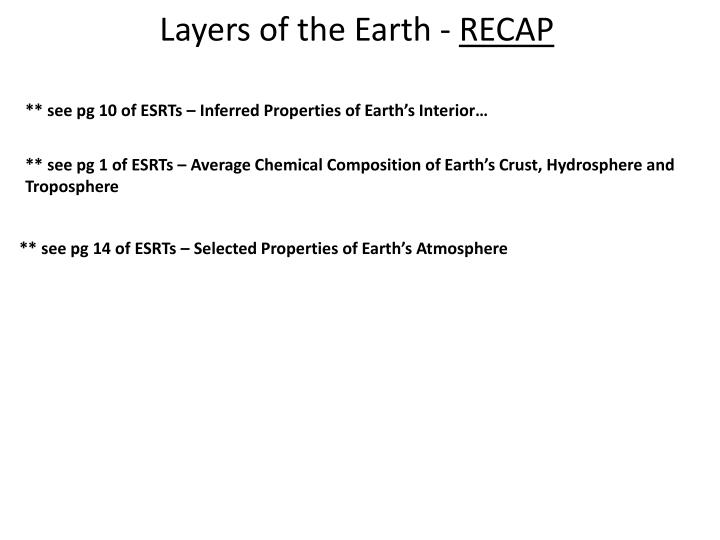 Layers of the Earth -