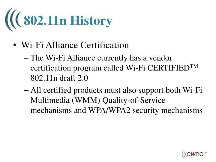 802.11n History