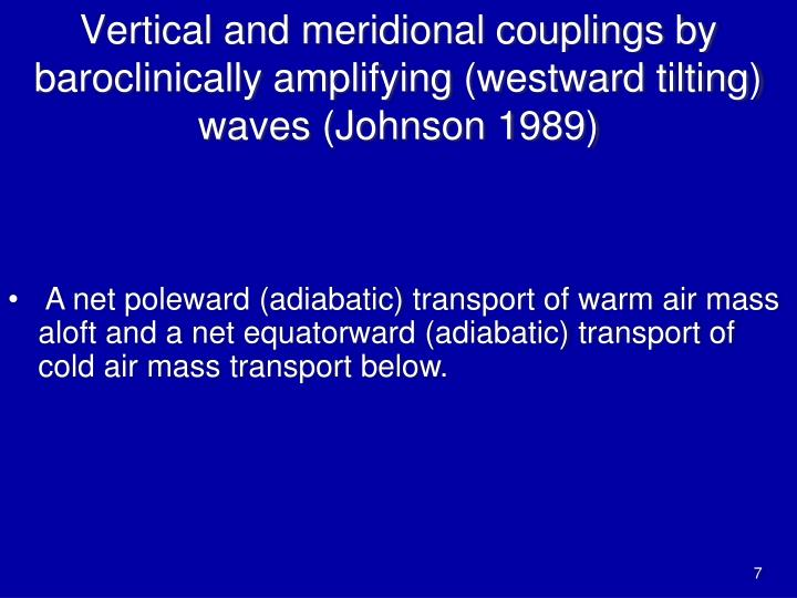 Vertical and meridional couplings by baroclinically amplifying (westward tilting) waves (Johnson 1989)