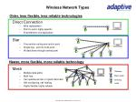 wireless network types