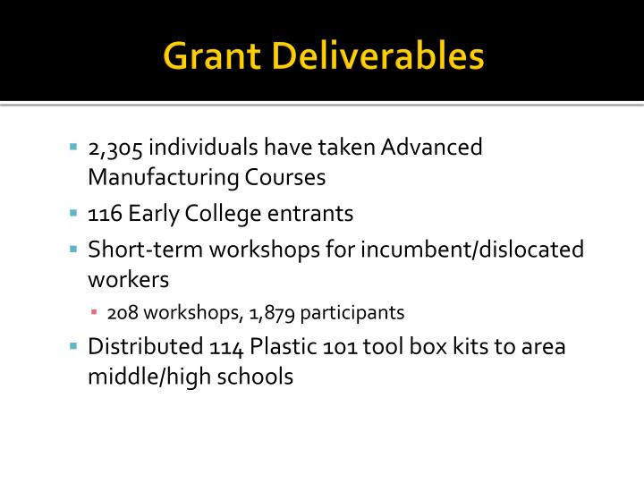 Grant Deliverables