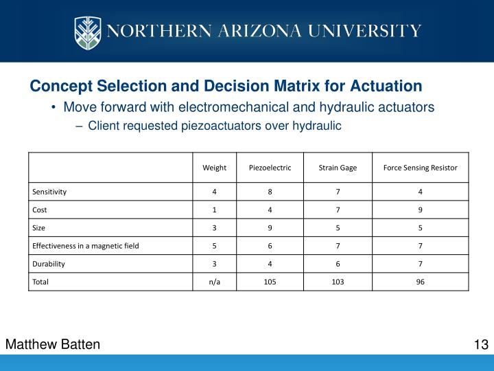 Concept Selection and Decision Matrix for Actuation