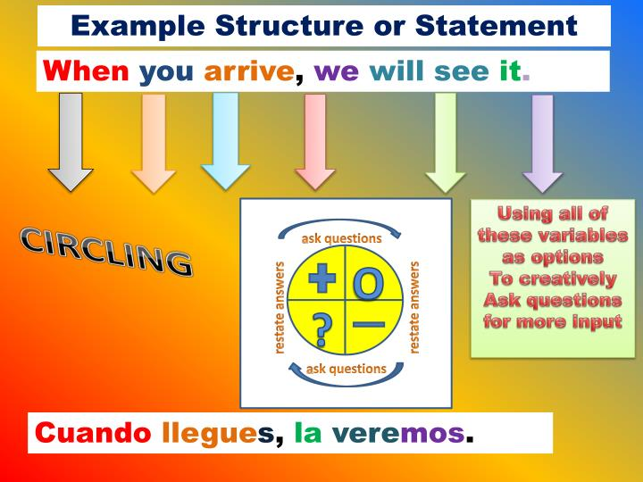 Example Structure or Statement