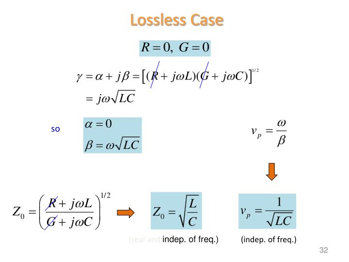 Lossless Case