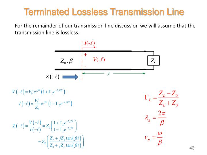 Terminated Lossless Transmission Line