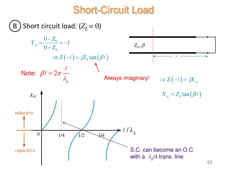 Short-Circuit Load