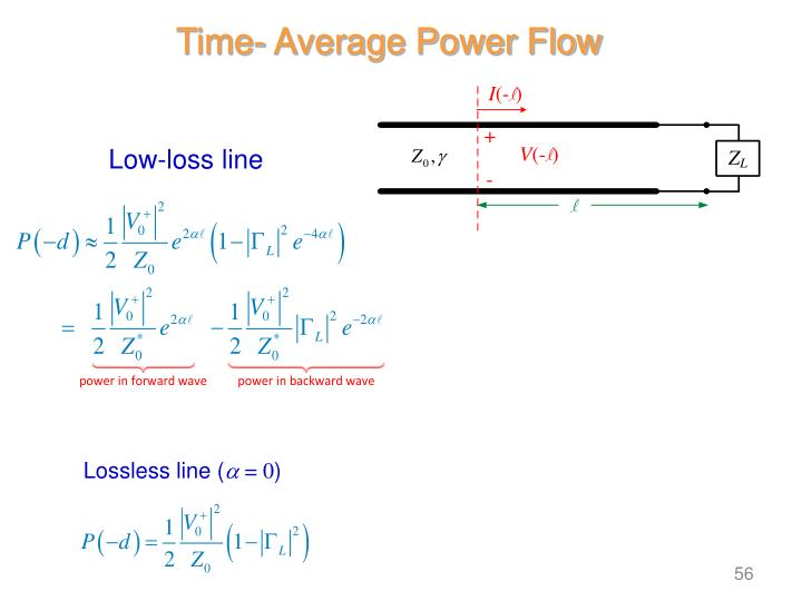 Time- Average Power Flow