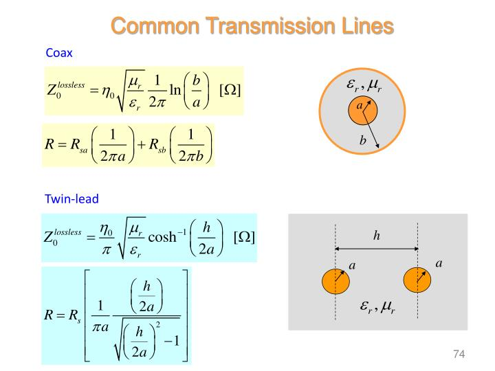 Common Transmission Lines