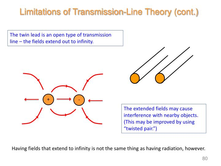 Limitations of Transmission-Line Theory (cont.)