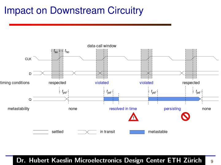 Impact on Downstream Circuitry