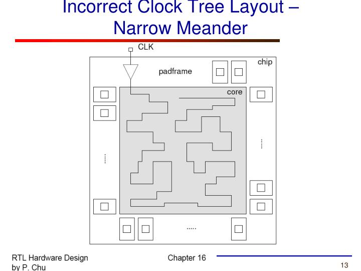 Incorrect Clock Tree Layout –
