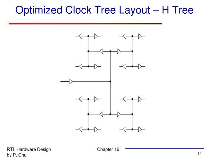Optimized Clock Tree Layout – H Tree