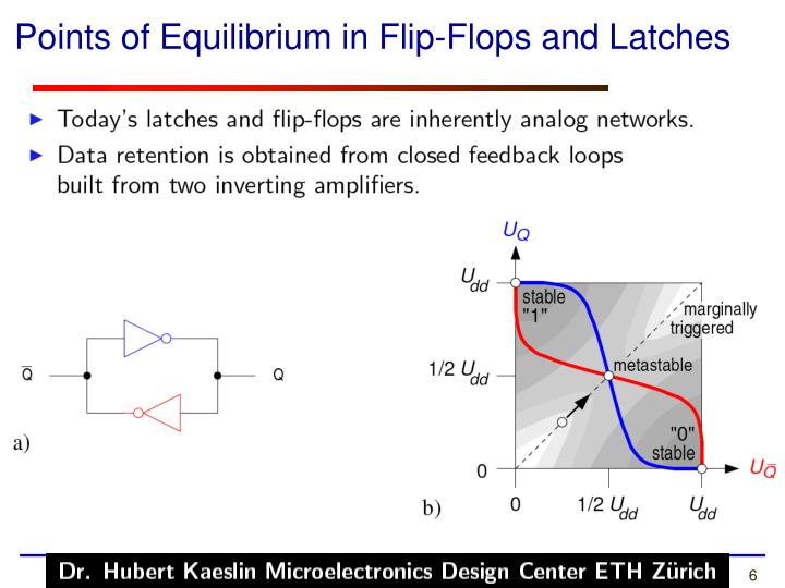 Points of Equilibrium in Flip-Flops and Latches