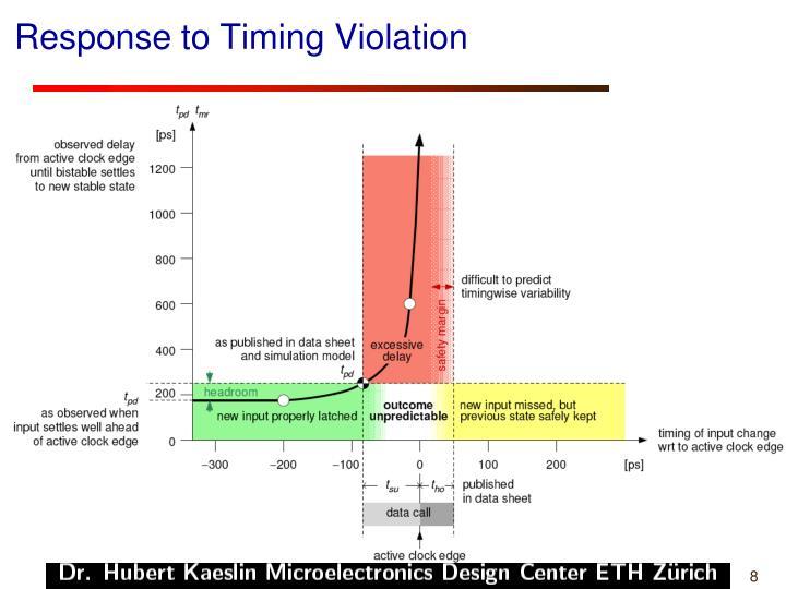 Response to Timing Violation