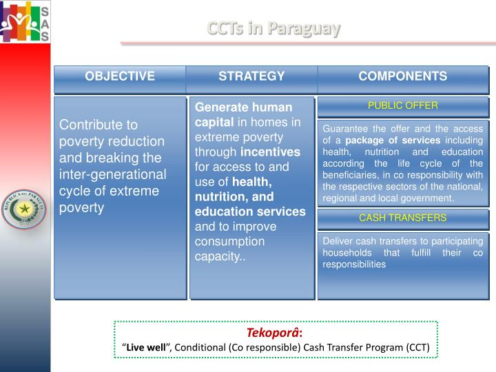 CCTs in Paraguay