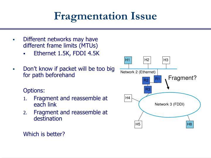 Fragmentation Issue