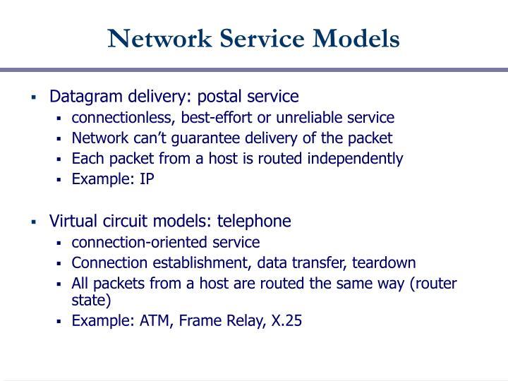 Network Service Models